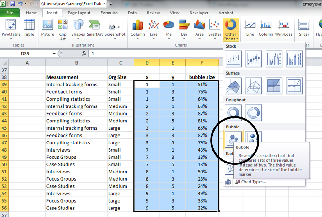 Screenshot of Microsoft Excel showing one of the steps of making a bubble or circle chart.