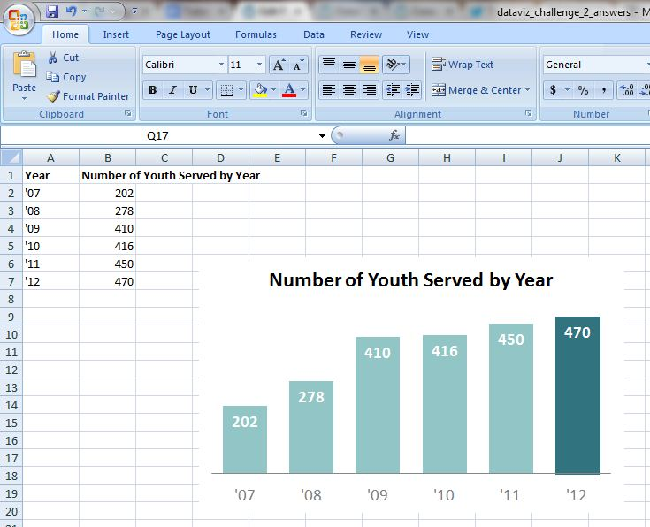 Screenshot of a Microsoft Excel sheet showing one of the steps of how to create a bar chart.