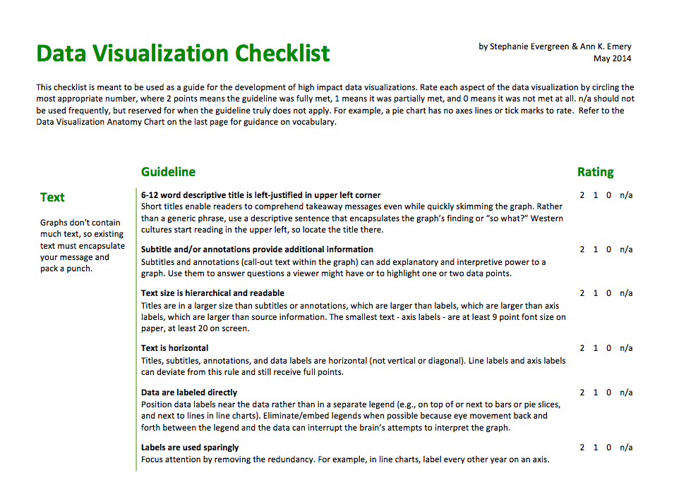 Stephanie Evergreen and I designed the Data Visualization Checklistin 2014. You can use the checklist to help you assess your drafts.