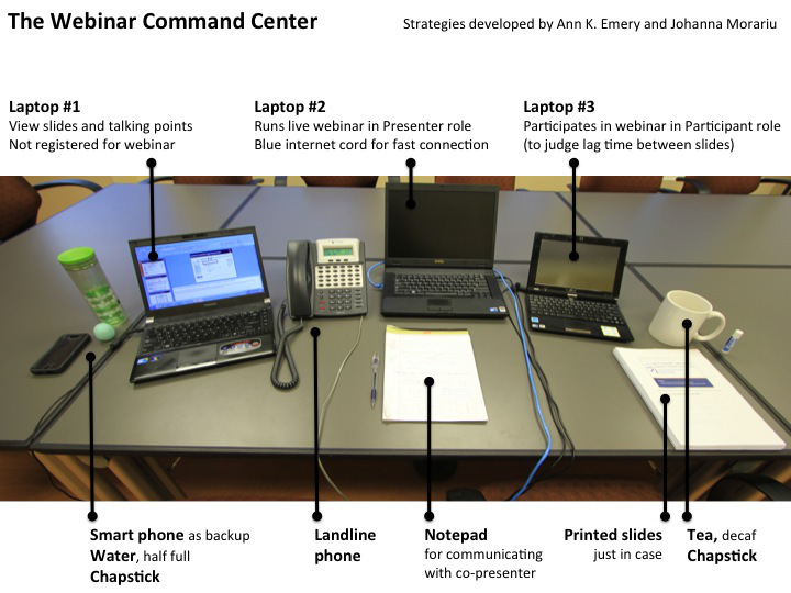 Webinar command center with multiple laptops, phones, slides and other supplies.