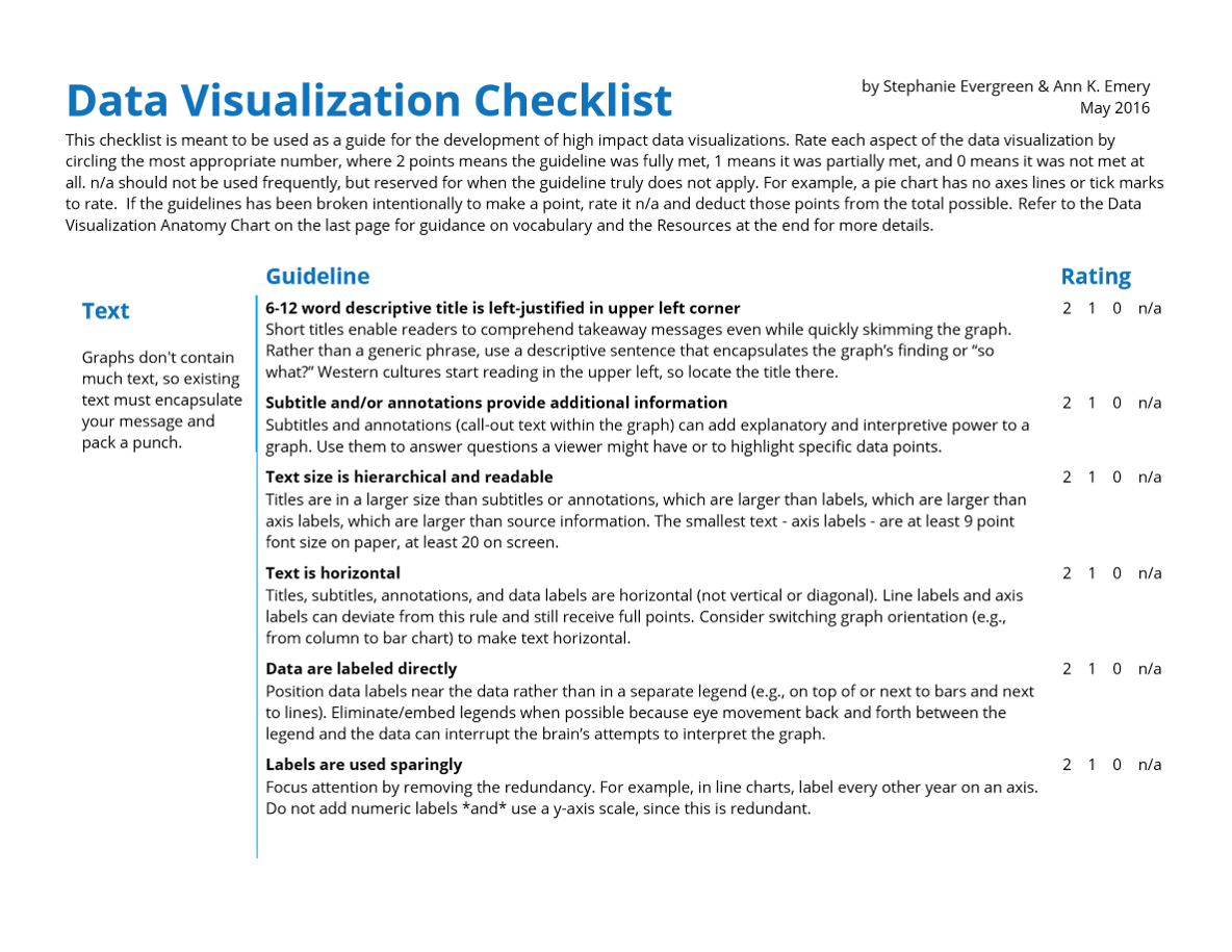 Stephanie Evergreen and I designed the Data Visualization Checklist in 2014 and updated it in 2016. You can use the checklist to help you assess your drafts.