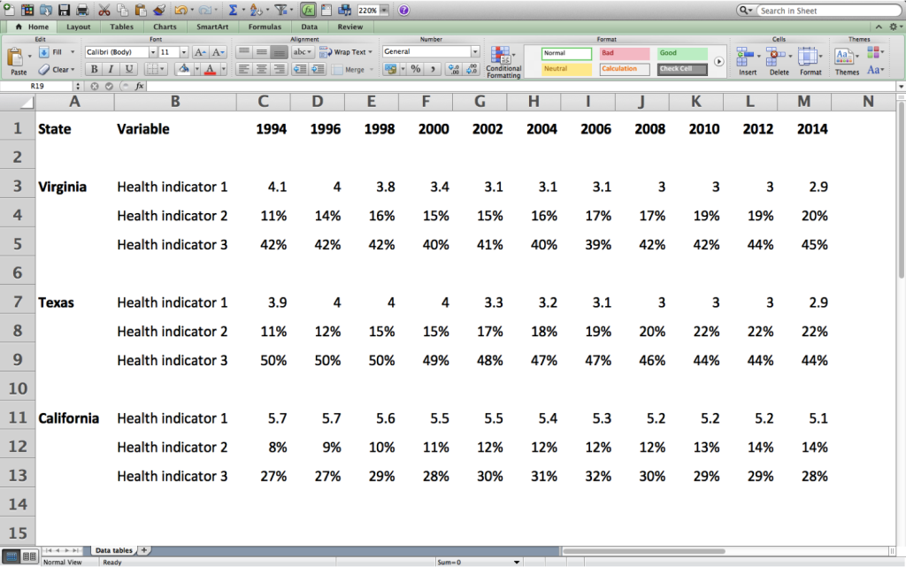 Microsoft Excel spreadsheet showing a dataset.