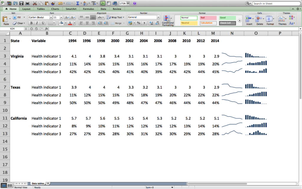 Microsoft Excel spreadsheet with data set and coordinating sparklines.