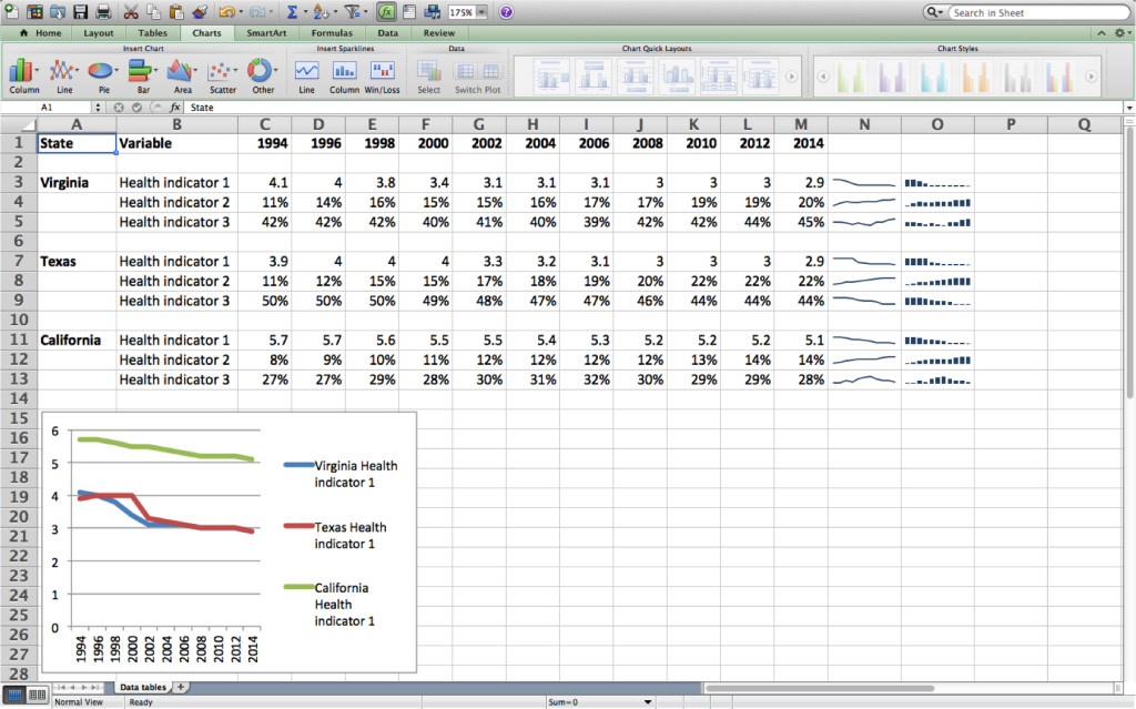 Microsoft Excel spreadsheet with data on the top and one chart below.