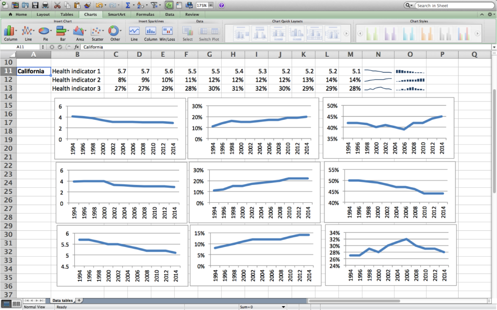 Microsoft Excel spreadsheet with data on top and nine small multiples charts below.