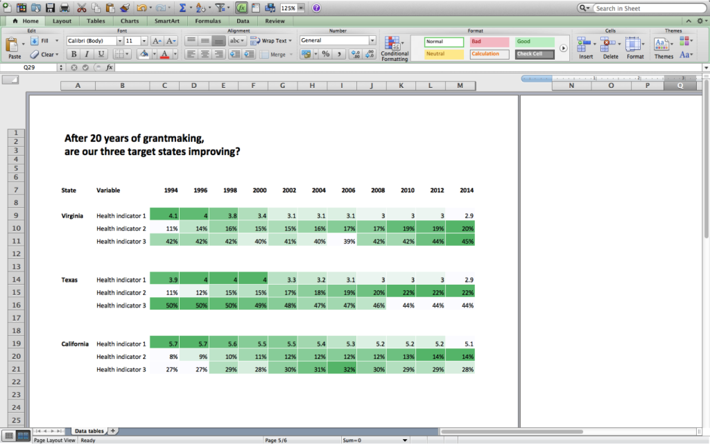 Microsoft Excel spreadsheet chart using the color green to highlight data.