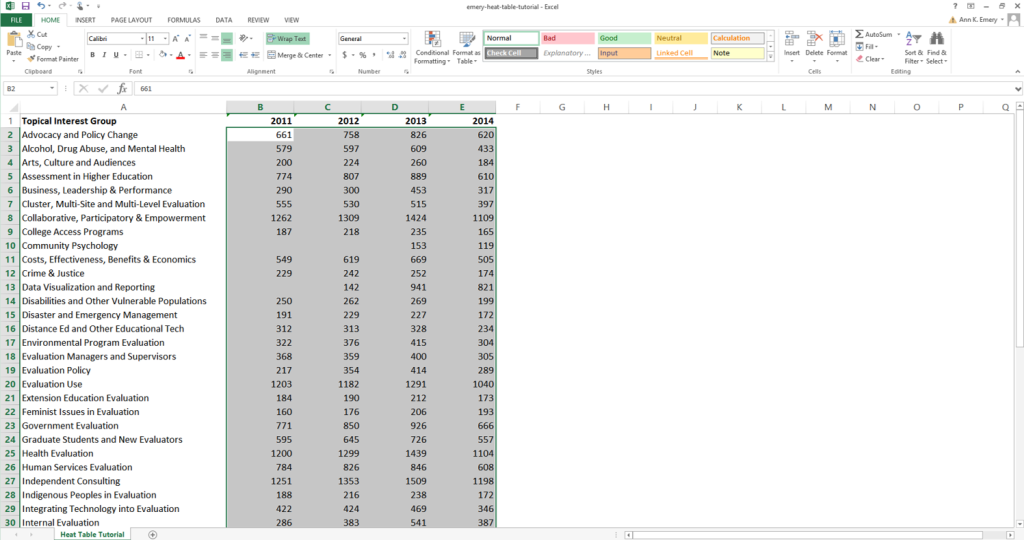 How to Make a Heat Table in Microsoft Excel | Depict Data Studio
