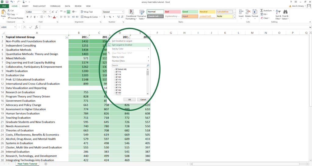 Heat Table Tutorial in Microsoft Excel by Ann K. Emery