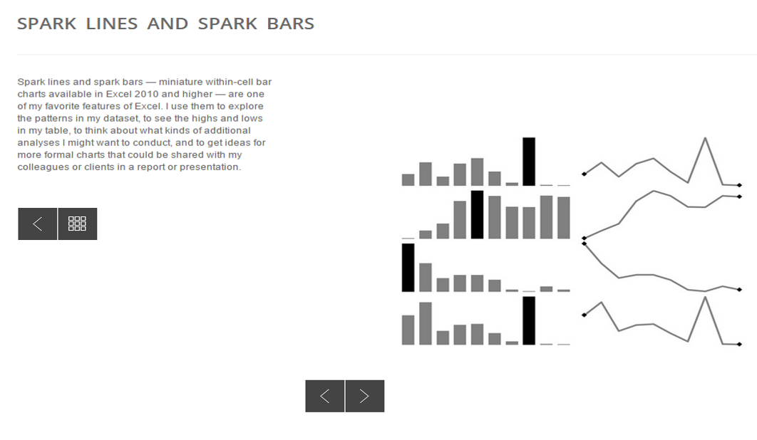 Emery's Essentials, an Online Chart Choosing Tool showing an example of spark lines and spark bars along with a description.