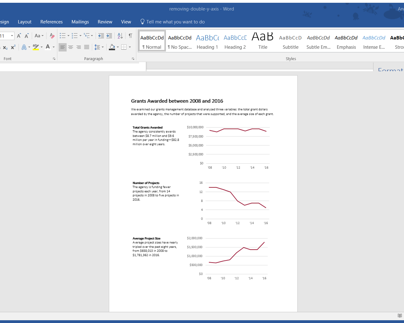 Example of formatting charts for a report.
