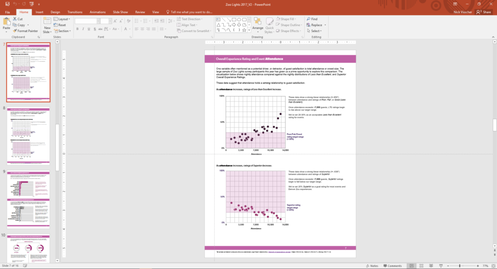 How to Write Your Reports in PowerPoint Instead of Word