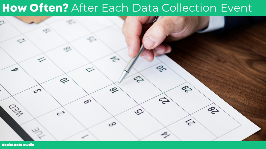 "The final bullet point was ""How often? After each data collection event."" Yet another super fancy approach: a picture of a calendar."