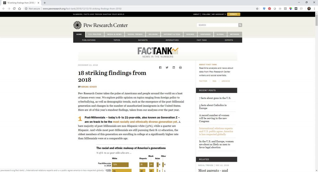 http://www.pewresearch.org/fact-tank/2018/12/13/18-striking-findings-from-2018/