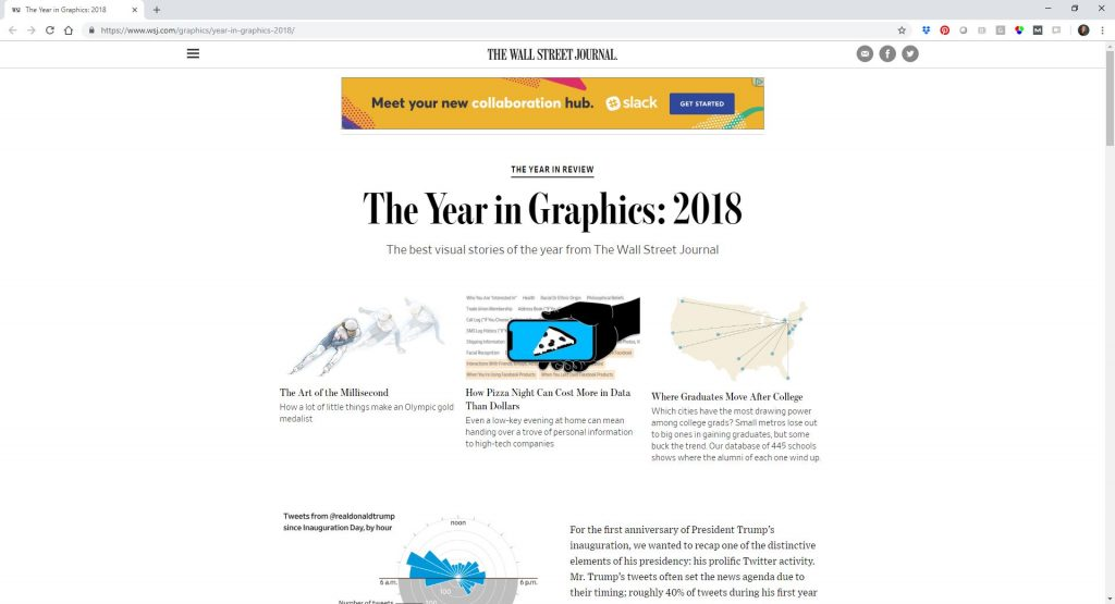 The Wall Street Journal highlighted their best visual stories from 2018 in The Year in Graphics: 2018. My personal favorite was Trump Takes to Twitter Like Clockwork not because of the subject matter but because it depicts time series data (tweets by time of day) going around in a cycle. My brain is one big spreadsheet. I tend to only think about time as being linear from left to right. When I see time depicted as going around in a circle, it forces me to go outside my visual comfort zone a bit.
