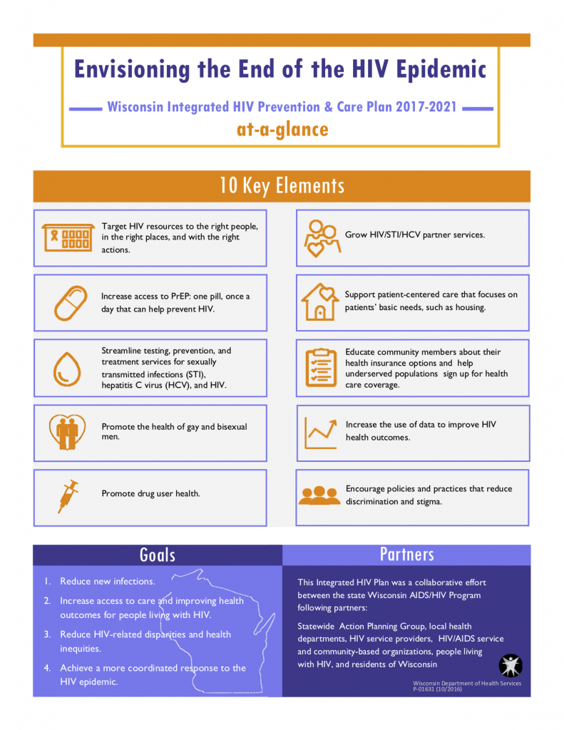 The one-page snapshot is intended for the general public, specifically anyone who would like a quick overview of how Wisconsin plans to address the HIV epidemic in our state. These one-page summaries are helpful for media releases and make great handouts for public presentations on the HIV Integrated Plan: