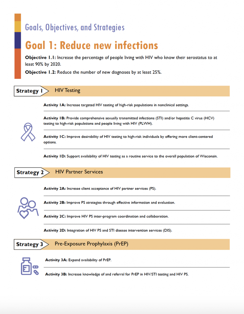 The 10-page overview is primarily used by local health departments and community-based organizations to identify strategies and data that will support their grant writing. Readers can pull out the key points of the report more quickly with enough detail to support their own strategic plans and align their proposed activities with statewide plans. Here is a page out of the 10-page overview: