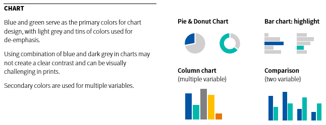 A visual example of how color contrasts are depicted on pie charts and bar charts to the right.