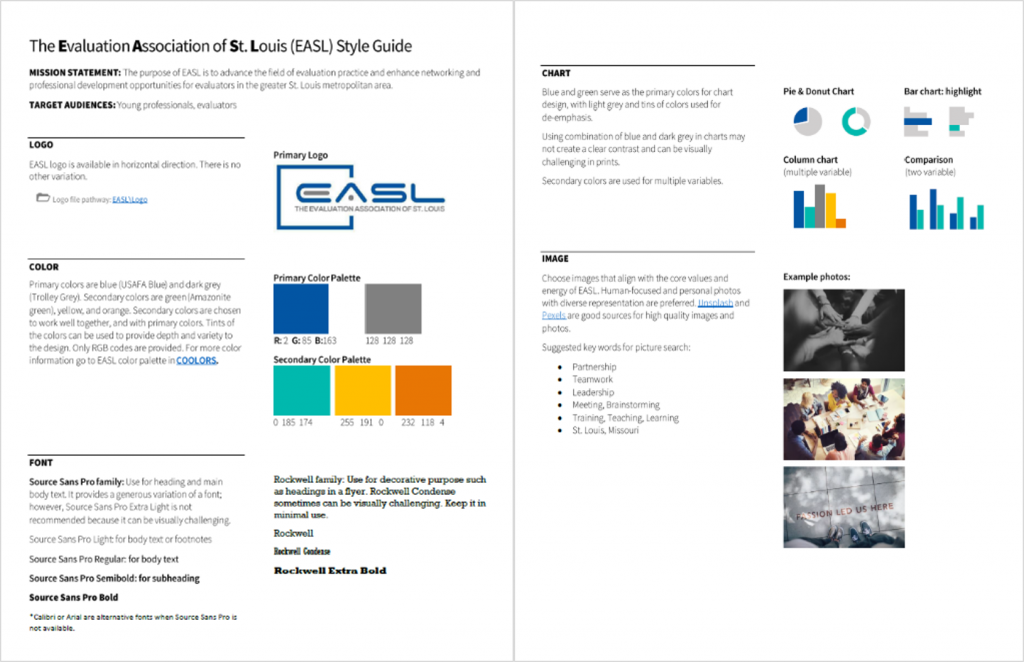 A snapshot of the EASL style study guide. The color scheme to the left.