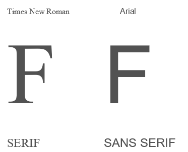 Here is an example of serif vs. sans serif.