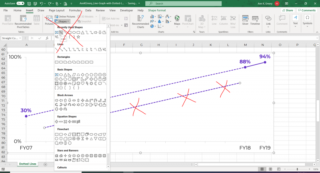 Screenshot in Microsoft Excel suggesting you not use text boxes and shapes whenever possible.