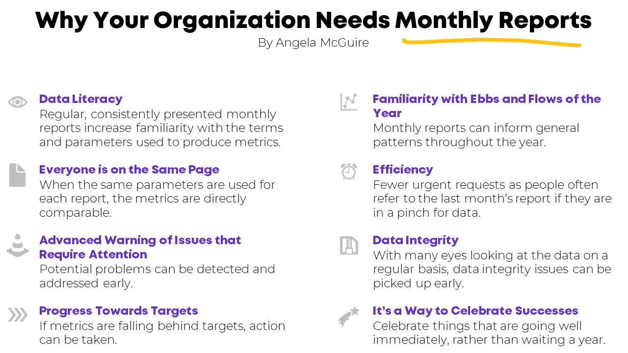 Image outlining reasons why an organization needs monthly reports.
