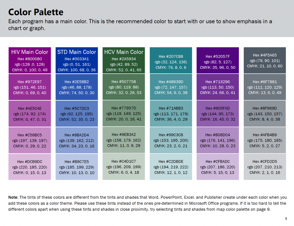 This color palette shows the different colors assigned to my public health programs for HIV, STDs and HCV. Each program is encouraged to start with their main color and then use the other colors in the palette as needed.