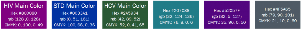 Ideally, a Data Visualization Style Guide should be user friendly with several different kinds of chart-making software. By including all the different color codes, it minimizes the number of steps a person has to take to convert a color into the code they need (e.g. from RBG to HEX).