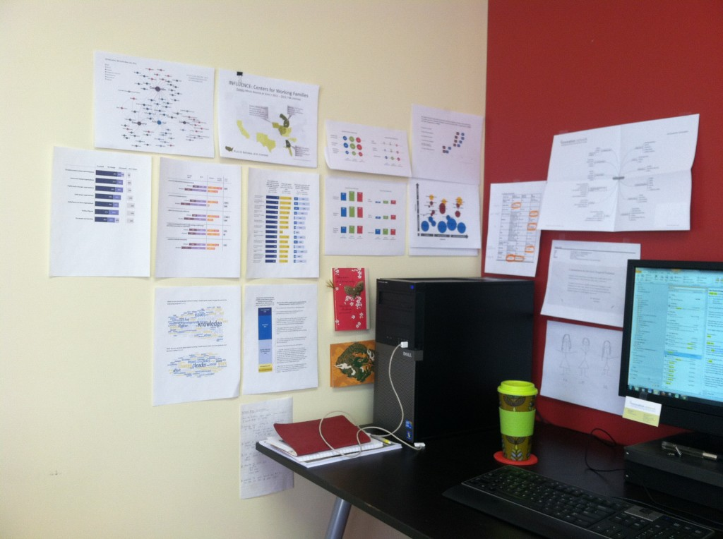 Ann K. Emery created a Data Visualization Wall of Fame, in which she printed her favorite graphs and taped them above the wall at her office.