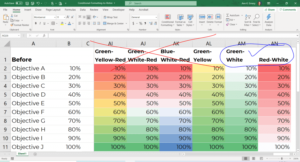 This is the opposite tone of the green-white color scale. In other words, use this color scale to emphasize that low = bad.