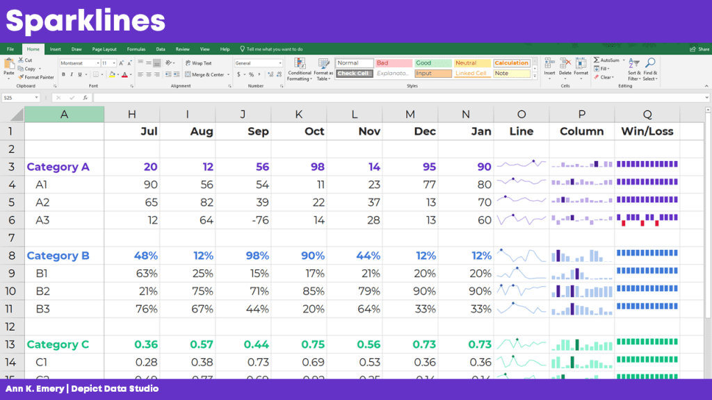 One option besides a bar chart is to use miniature trend lines or spark lines.