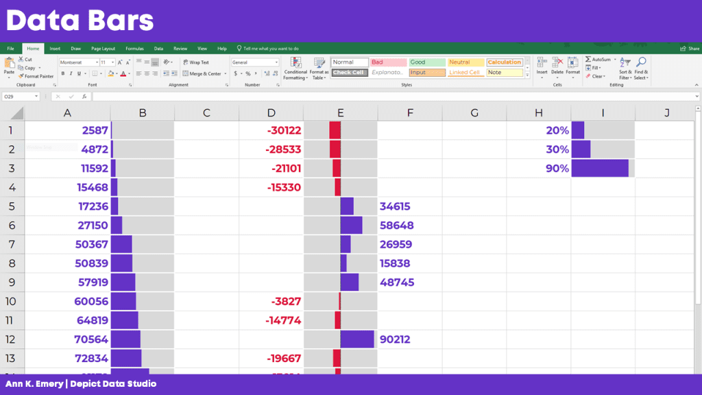 One option besides a bar chart is to use miniature horizontal bars or data bars.