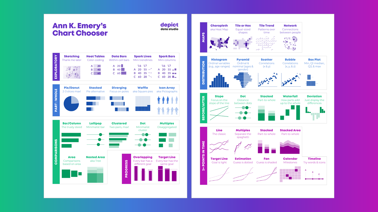 Ann K. Emery has lots of options to help you escape the bar chart.