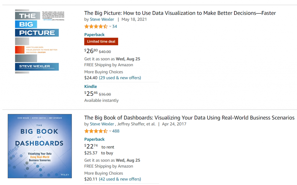 Steve Wexler is an author who has two books about data visualization that are highly recommended by Zach Bowders.